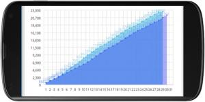 スマホ積み上げグラフ