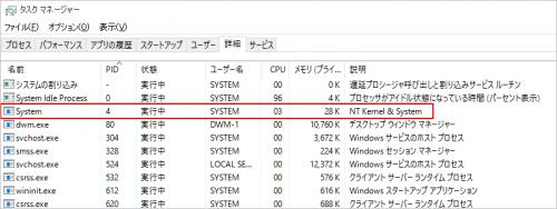 PID4 は kernel でしたw