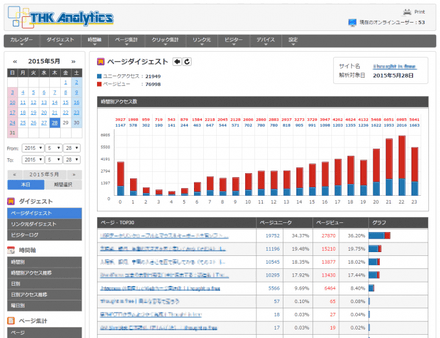 THK Analytics