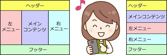 Simplicity 3columns 化