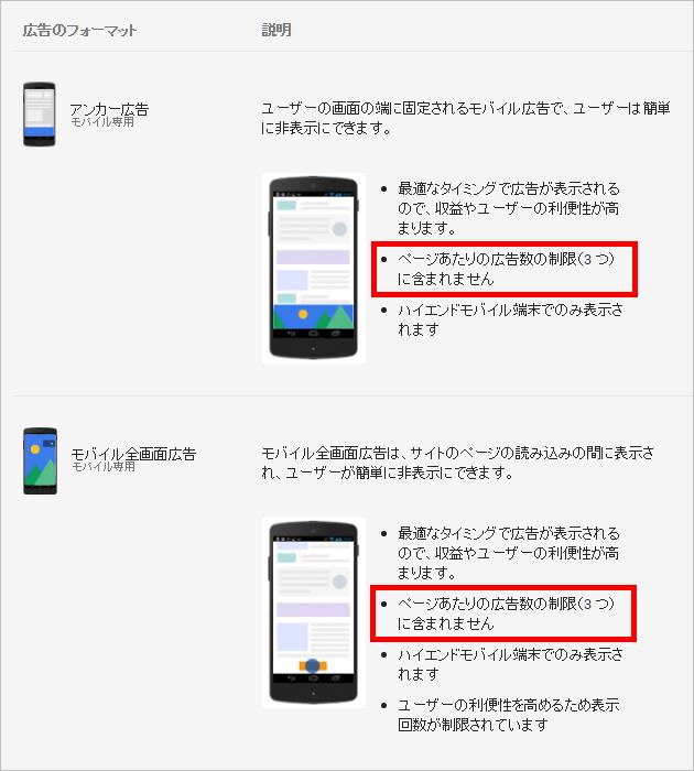 モバイル向け広告のページ