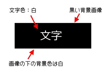 黒い背景画像に白文字で書いたパターン
