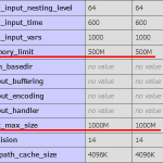 コアサーバーの phpinfo の値(その1)