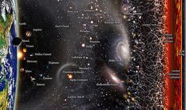 宇宙マップ