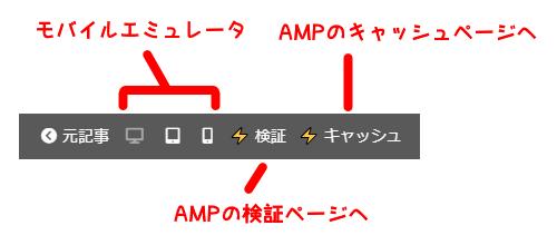 AMP ページの管理メニュー